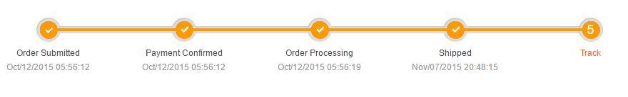 Banggood Order Tracking